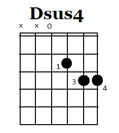 dsus4 guitar chord driverlayer search engine